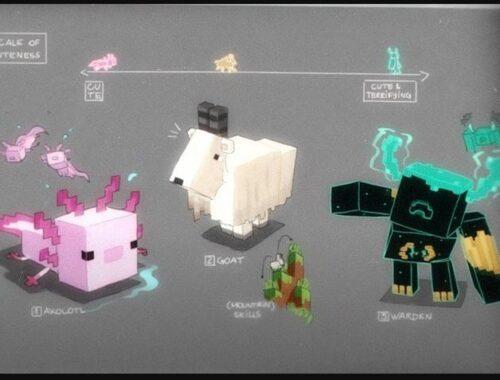 Segredos Minecraft Caves & Cliffs